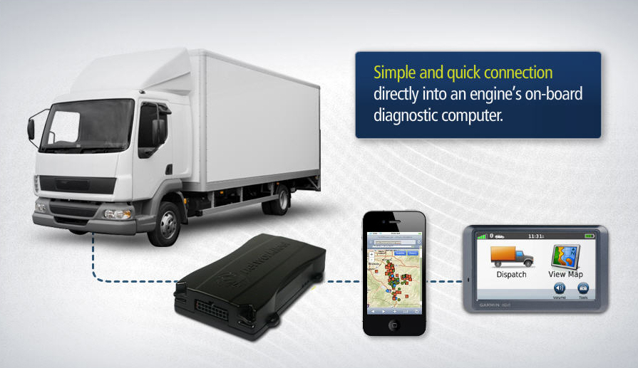 GPS Vehicle Tracking & Home Security - Do It Yourself