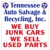 Tennessee Auto Salvage & Recycling INC