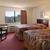 Ramada Limited North Austin TX