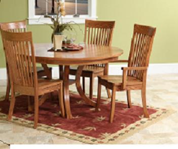 Cheap Used Furniture Greenville Sc