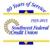 Southwest Federal Credit Union
