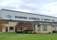 Diamond Chemical & Supply Co - Wilmington, DE