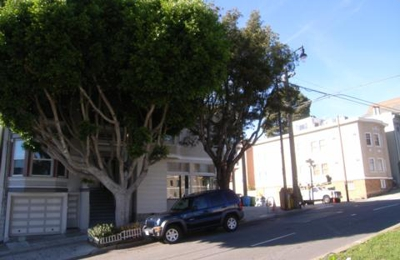 Luv A Java - San Francisco, CA