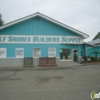 Gulf Shores Builders Supply Inc