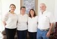 Family Dentistry of San Antonio - Bandera - San Antonio, TX