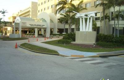 Cornel J Lupu MD Facp PA - Miami Beach, FL