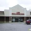 Cleveland Institute Of Medical Massage