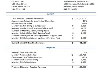 Vital Revenue Solutions, LLC - Bedford, TX. Sample Practice Revenue Report