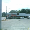 Southern Hardware Co
