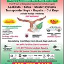 Mexico Lock & Key & Door Repair