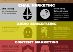 Concept Marketing - Park City, UT