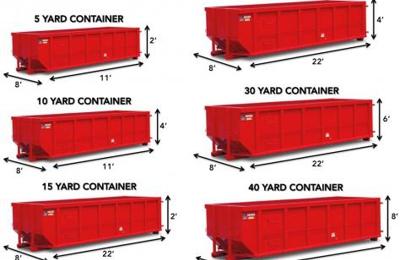 Dumpster Rental San Antonio - San Antonio, TX