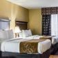 Comfort Suites Four Seasons - Greensboro, NC