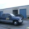 S & C Auto Wholesale