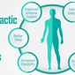Canton Chiropractic Life Center - Canton, MI