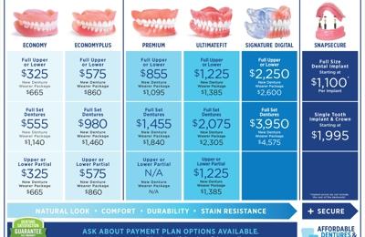 Affordable Dentures & Implants - Brookpark, OH