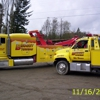 Budget Towing & Auto Repair