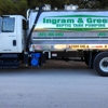 Ingram & Greene