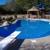 Greenville Pool & Supply