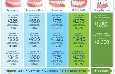 Affordable Dentures - Atlanta, GA